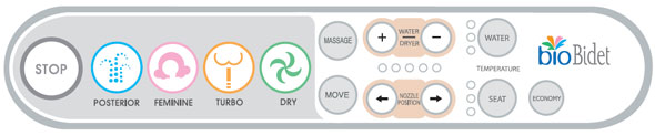 Bio Bidet BB-800 Side Control Panel